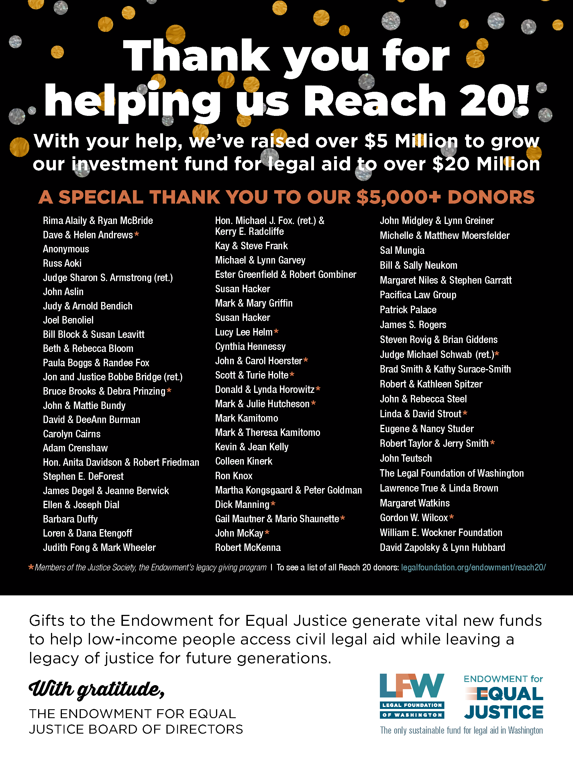 List of donors who have given over $5,000